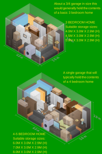 Personal storage options 3