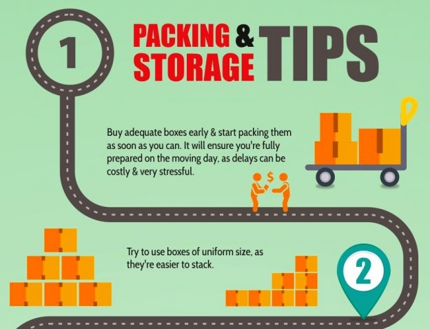 packing storage Tips
