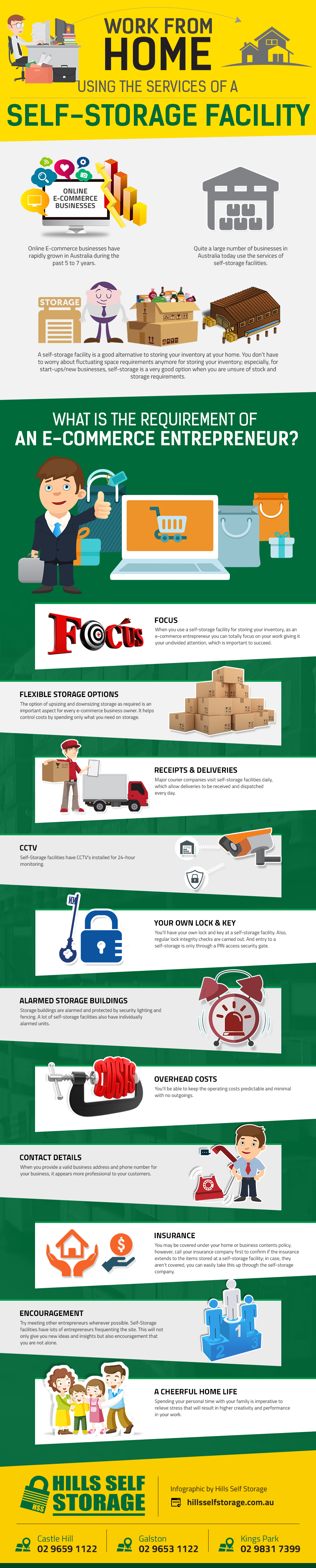 Work from Home Using the Services of a Self Storage Facility