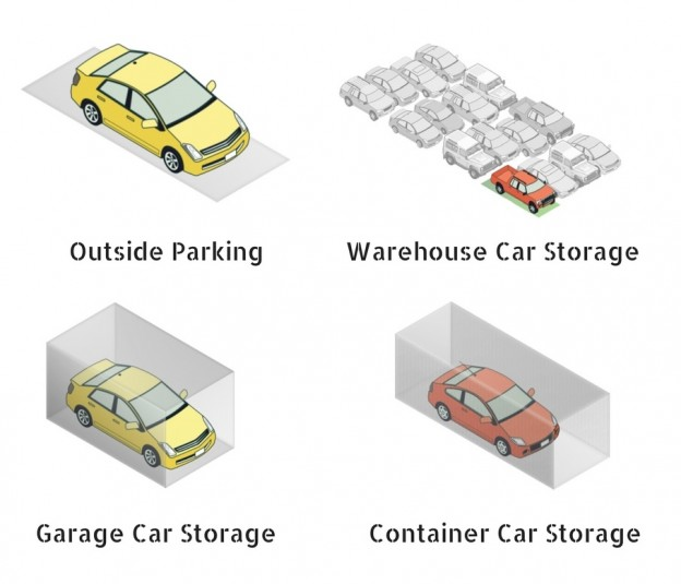 Car Storage Units in Sydney